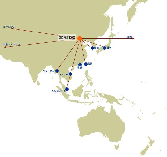china-line